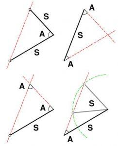 Ejemplo de geometría euclidiana