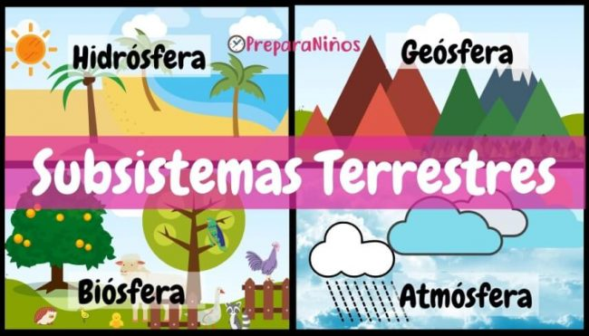 Subsistemas Terrestres