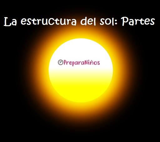 Qué es el Sol? Estructura del Sol y sus Partes