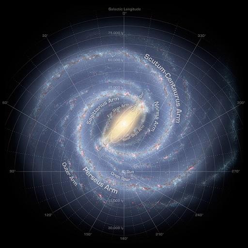Qué es una Galaxia? La vía láctea y el sistema solar