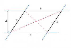 vAltura del paralelogramo