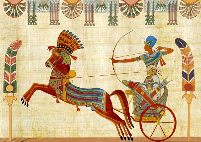 Historia de la escritura para Niños: Escritura Egipcia