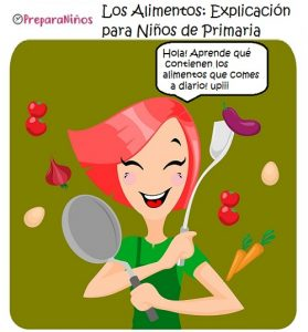 Los Alimentos Explicación sencilla para Niños