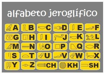 El Alfabeto Jeroglífico para Niños
