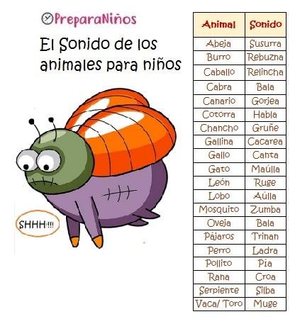 El Sonido de los Animales para niños