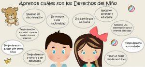 Los 10 Derechos del Niño