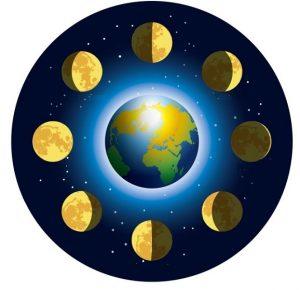 Qué es la Luna Explicación para niños