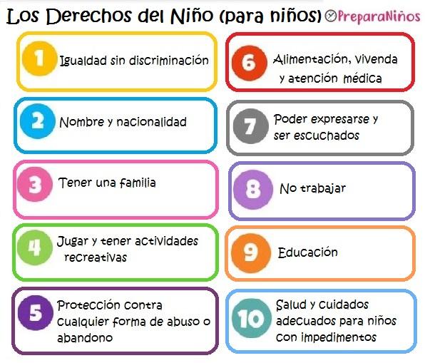 Los Derechos del niño explicación para Niños