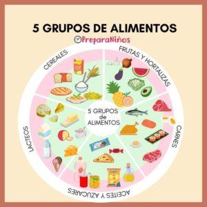 Clasificando Grupos de Alimentos
