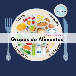 Grupos básicos de Alimentos