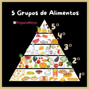 Grupos de Alimentos explicación para niños